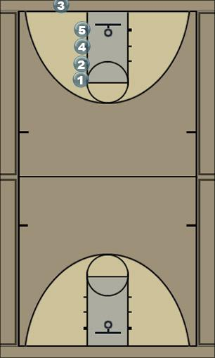 Basketball Play Stack Option3 Man Baseline Out of Bounds Play