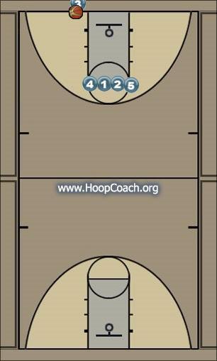 Basketball Play Grey Uncategorized Plays inbound