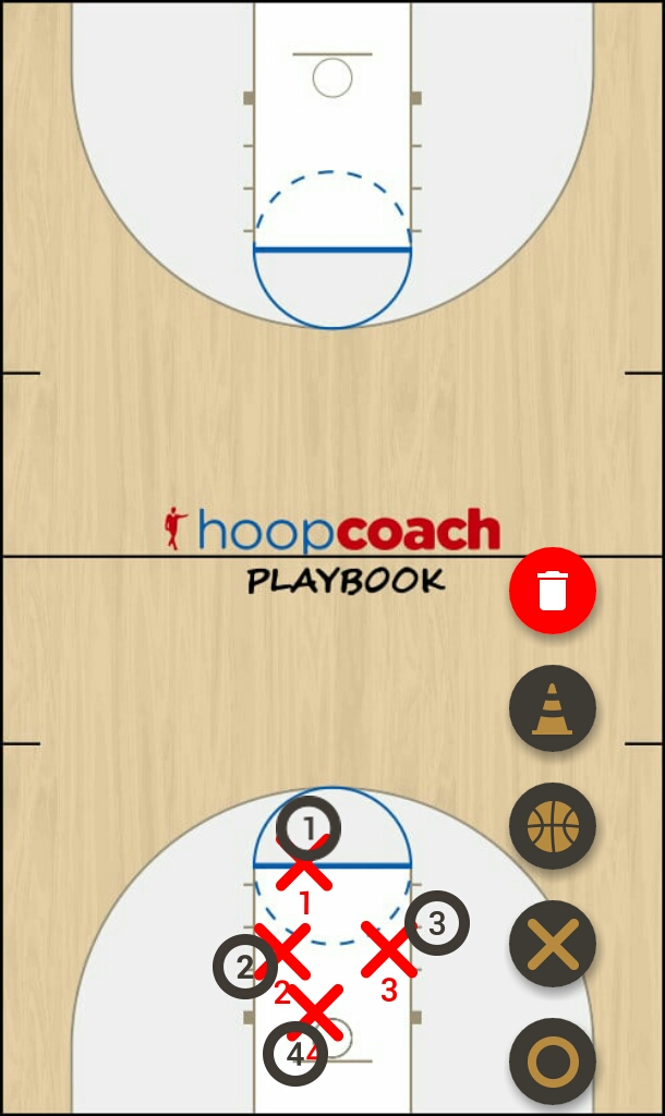 Basketball Play new play Man to Man Set
