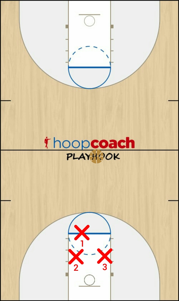Basketball Play Bootcamp Man to Man Set