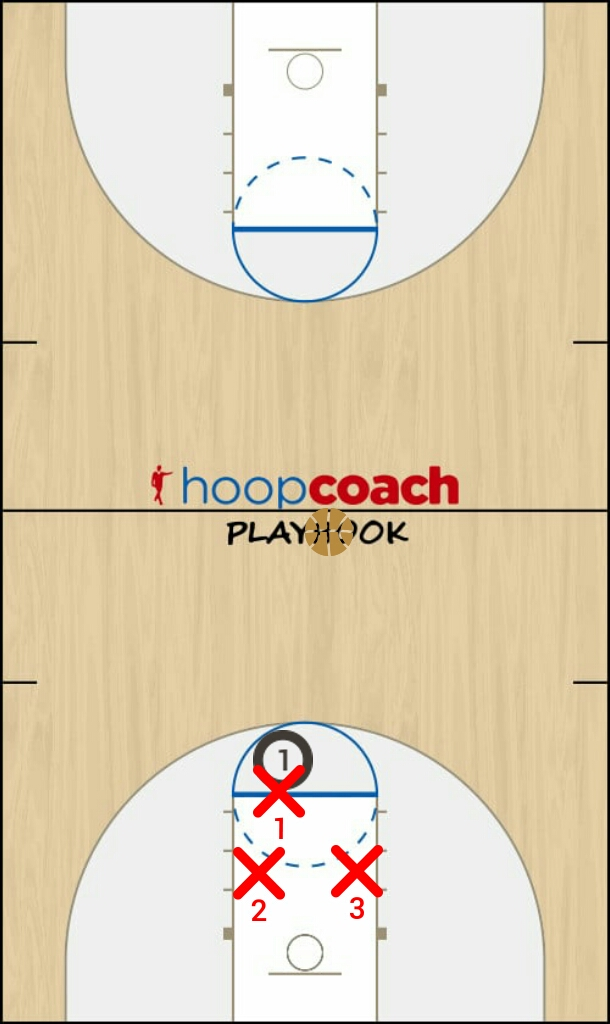 Basketball Play Sampson Man to Man Set