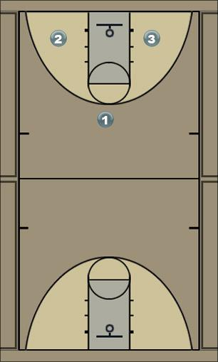 Basketball Play 21 Option Man to Man Set