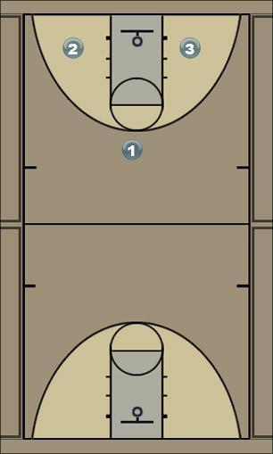 Basketball Play 21 Option Man to Man Set