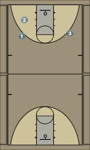 Basketball Play 1 Split Man to Man Set