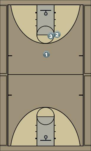 Basketball Play 1 Double Man to Man Set
