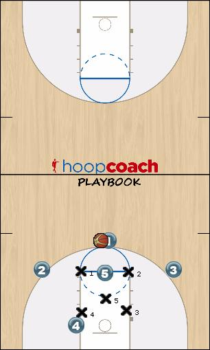 Basketball Play 2-3 Zone Basic option 1 Uncategorized Plays offense
