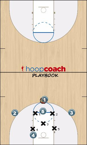 Basketball Play 2-3 Zone Basic Option 2 Uncategorized Plays offense