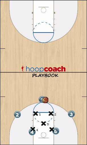 Basketball Play 2-3 Double Low option 3 Uncategorized Plays offense