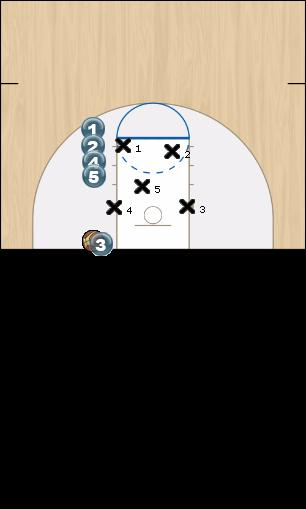 Basketball Play Line Option 1 Uncategorized Plays 2-3 zone inbound plays