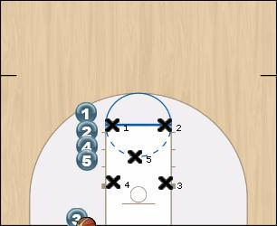 Basketball Play Line option 2 Uncategorized Plays 2-3 zone inbound plays