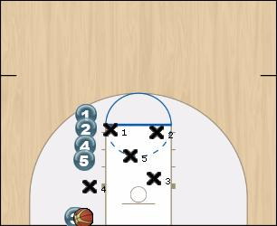 Basketball Play Line Option 4 Uncategorized Plays 2-3 zone inbound plays