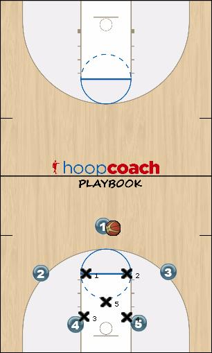 Basketball Play 2-3 Zone