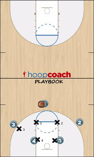 Basketball Play Box and One