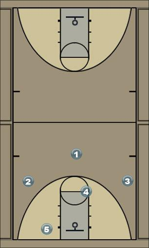 Basketball Play 50 Zone Play