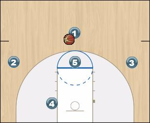 Basketball Play Motion Man to Man Offense motion