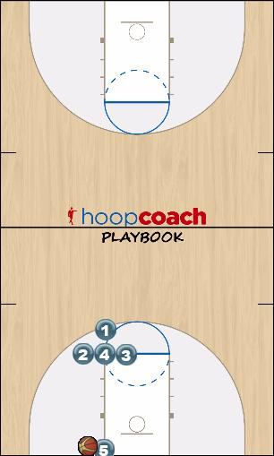 Basketball Play Brush IB Man Baseline Out of Bounds Play