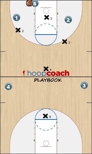 Basketball Play 12 Defense