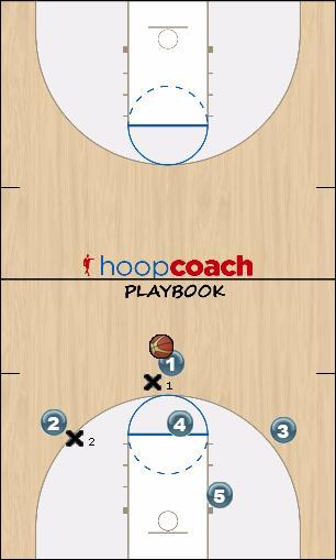 Basketball Play 23 TAT Defense