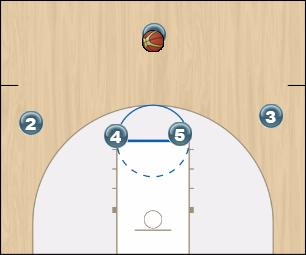Basketball Play 5 Down Quick Hitter
