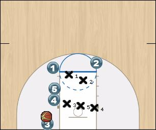 Basketball Play T BLOB Zone Baseline Out of Bounds