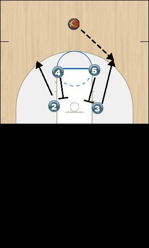 Basketball Play Fist Uncategorized Plays screen down, screen away
