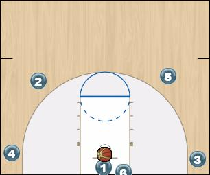 Basketball Play Star Passing Uncategorized Plays