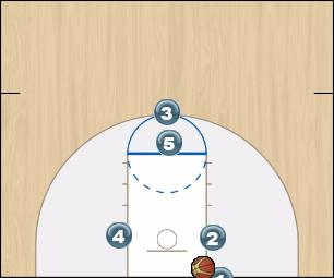 Basketball Play diamond Man Baseline Out of Bounds Play