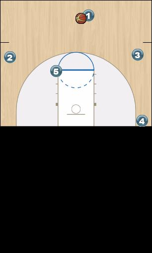 Basketball Play grey Man to Man Set