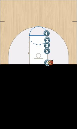 Basketball Play 6 VS man-to-man Man Baseline Out of Bounds Play