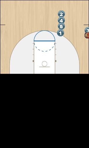 Basketball Play 7 vs man-to-man Sideline Out of Bounds