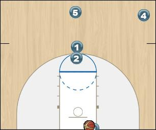 Basketball Play Kansas Zone Press Break zone or man-man press break