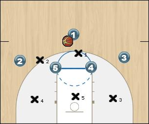 Basketball Play Four High Zone Play