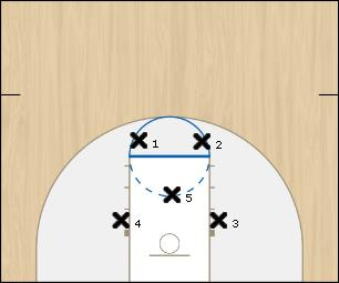 Basketball Play 2-3 Zone Base Uncategorized Plays wwhs  defense 1