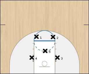 Basketball Play 2-3 Zone Base Uncategorized Plays wwhs  defense 1