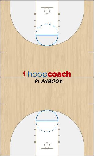 Basketball Play flash Quick Hitter