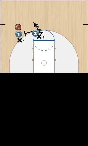 Basketball Play cambio Last Second Play