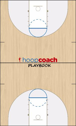 Basketball Play UCLA Man to Man Set man o