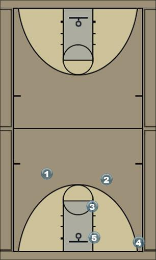 Basketball Play T2 Quick Hitter