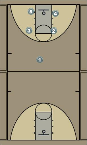 Basketball Play Five Quick Hitter