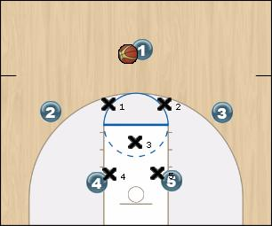 Basketball Play Claw Zone Play