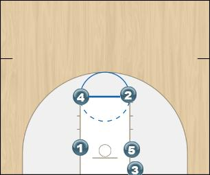 Basketball Play Sprint Man Baseline Out of Bounds Play blob