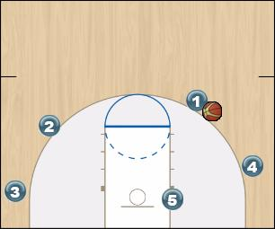 Basketball Play Man Basics Defense