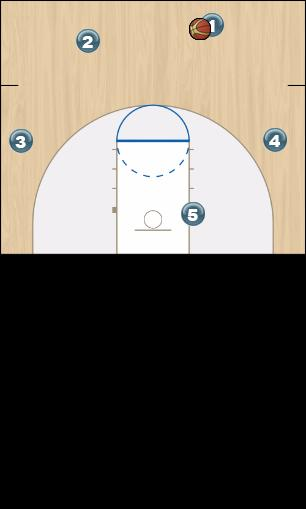 Basketball Play Orange (Main Play) Uncategorized Plays ucla offense, offense