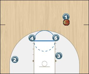 Basketball Play Cyclone Quick Hitter