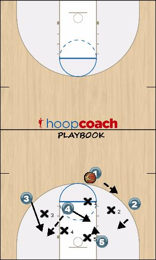 Basketball Play One for 3 Quick Hitter