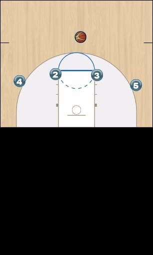 Basketball Play JUJU Quick Hitter