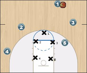 Basketball Play 4-1 weak Uncategorized Plays offense