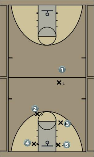 Basketball Play pop2ft Last Second Play