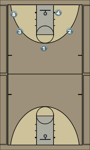 Basketball Play Mixer Man to Man Set