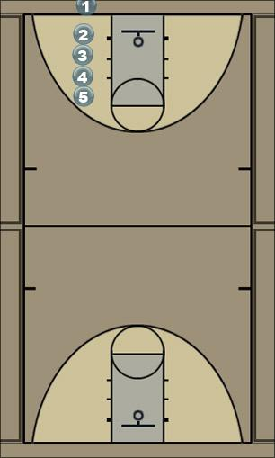 Basketball Play Pierece Man to Man Offense